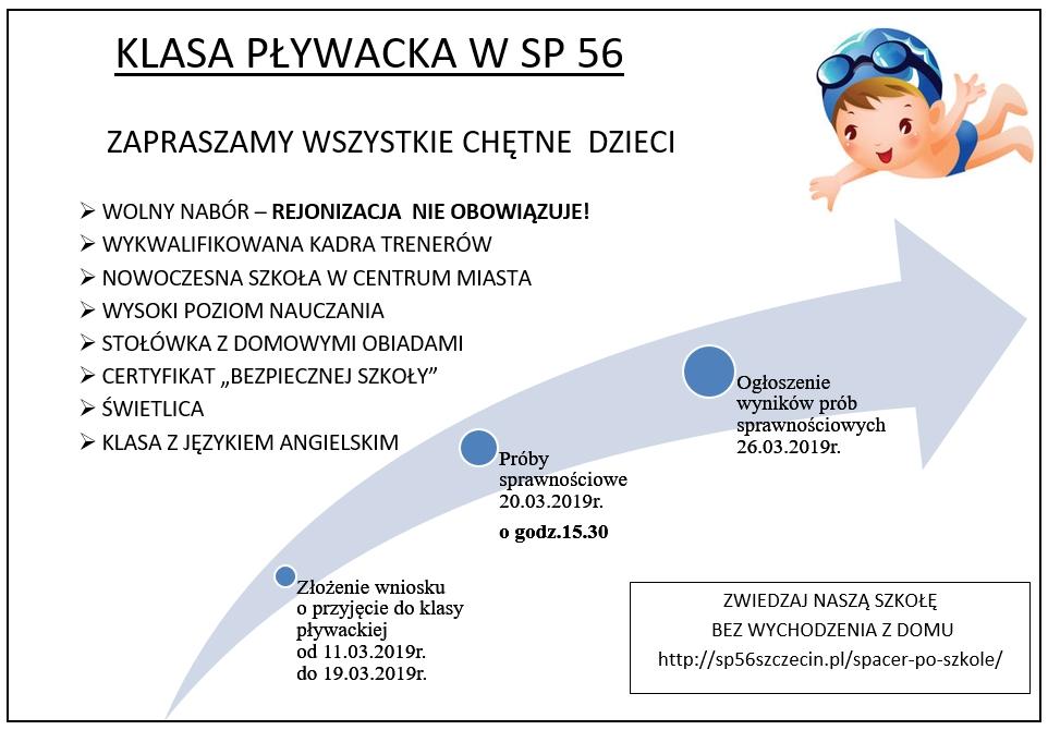 klasa_plyw